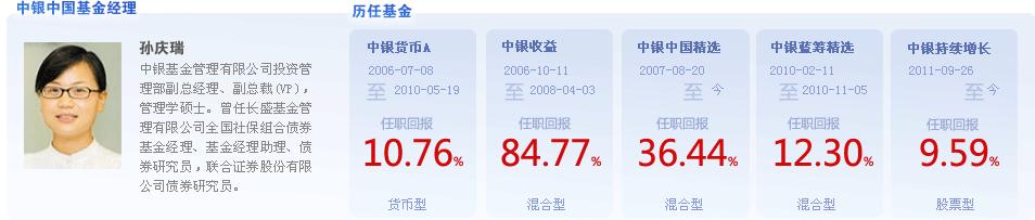 中银基金管理有限公司是由中国银行和贝莱德两大全球著名金融品牌联合打造的中外合资基金管理公司。中国银行是中国大型国有控股商业银行之一,按核心资本计算,2007年中国银行在英国《银行家》杂志世界1000家大银行排名中位列第9;贝莱德是全球最大规模的公开交易投资管理公司之一,截至2008年12月31日止管理的资产总值为1.